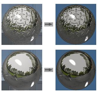 Graphics Display enhancements